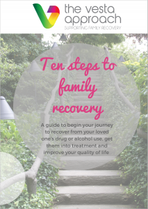 Ten Steps To Family Recovery Cover