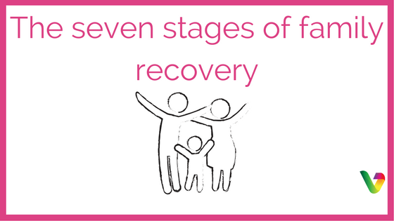 The seven stages of family recovery